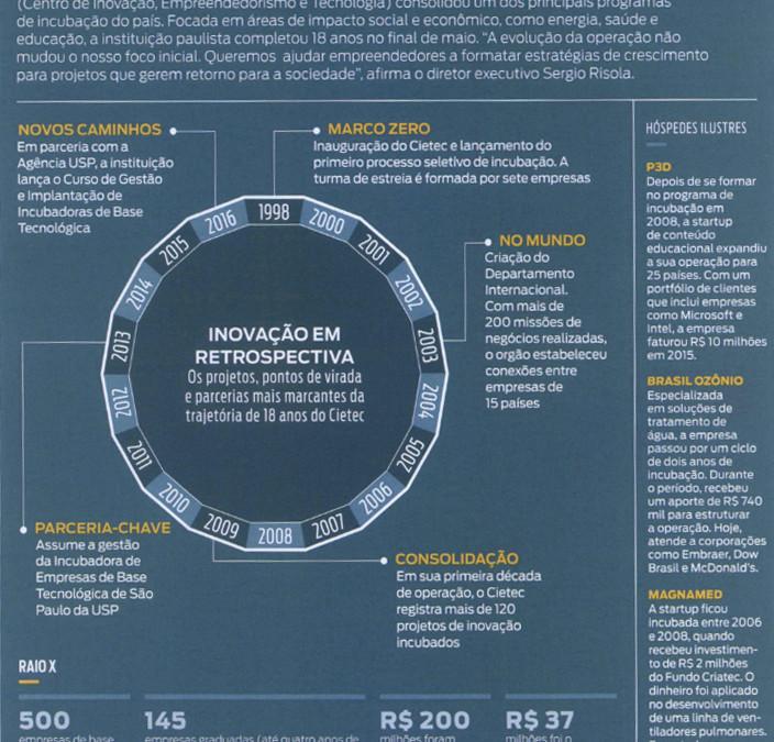 909b69470 18 anos do Cietec são destaque na revista PEGN - Página 10 de 15 ...